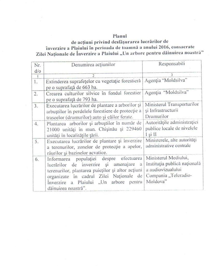10-25-guvern-un-arbore-pentru-dainuirea-noastra0003